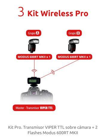 CONFIG MODUS 1 - Sistema de flash digital Hähnel